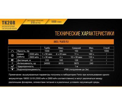 Фонарь Fenix TK20R Cree XP L HI V3