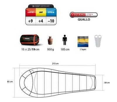 Спальный мешок Trimm Lite IMPACT, желтый, 185 L, фото 2