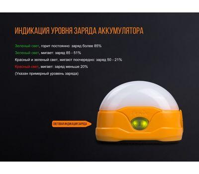 Кемпинговый фонарь Fenix CL20R оранжевый, фото 9