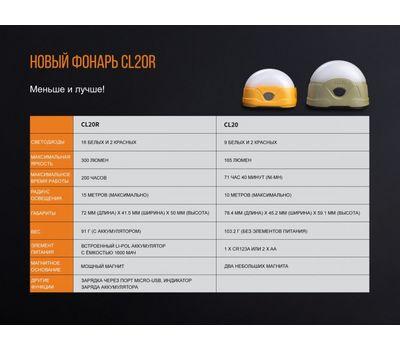 Кемпинговый фонарь Fenix CL20R оранжевый, фото 16