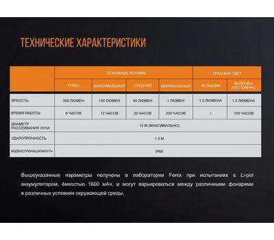 Кемпинговый фонарь Fenix CL20R оранжевый, фото 17