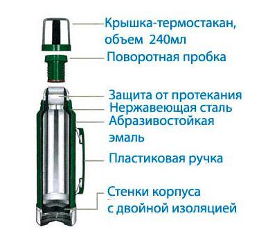 Термос Stanley Legendary Classic 1.9L зеленый