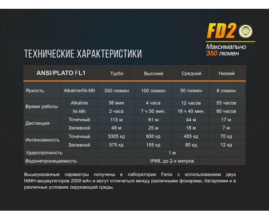 Фонарь Fenix FD20 Cree XP G2 S3