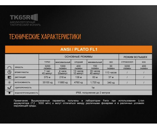 Фонарь Fenix TK65R Cree XHP70