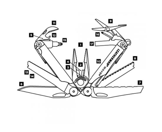 Мультитул Leatherman Wawe Plus 832524 с нейлоновым чехлом