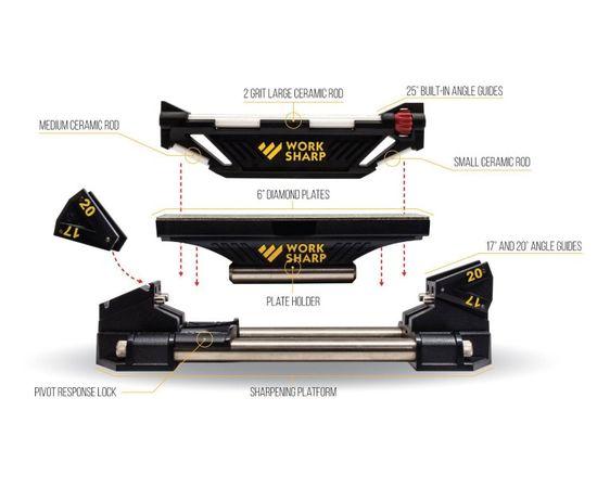Точилка Work Sharp Guided Sharpening System